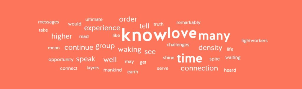know: most common words in this post